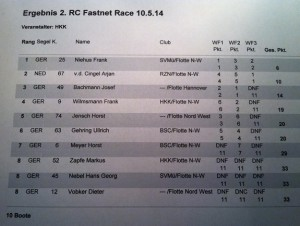 RC Fasnet Race 2014